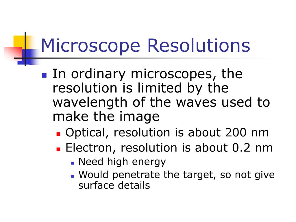 Microscope Resolutions