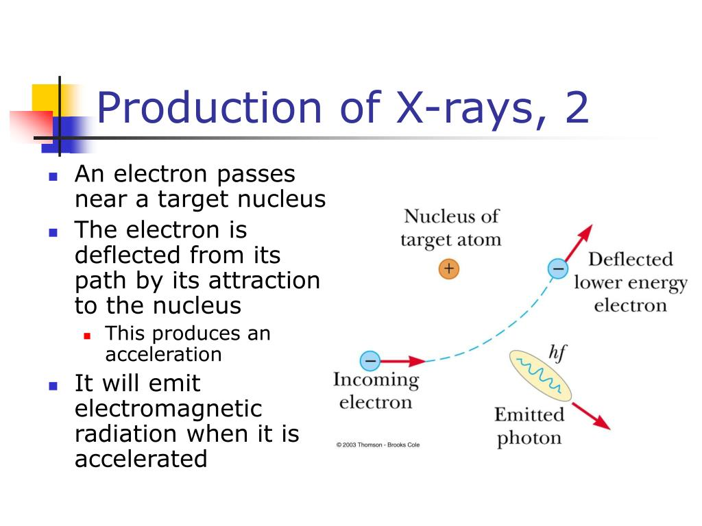Production of X-rays, 2