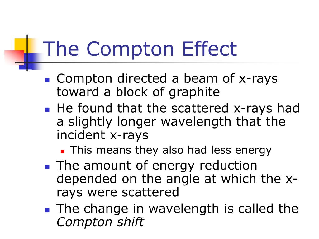 The Compton Effect