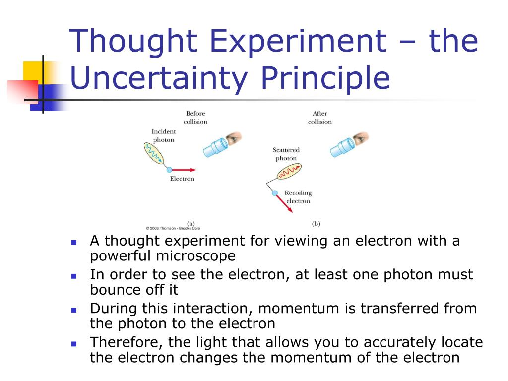 Thought Experiment – the Uncertainty Principle