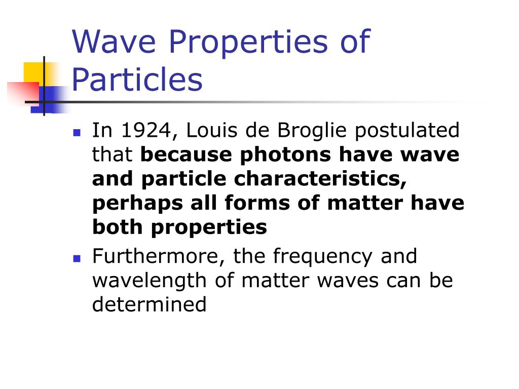 Wave Properties of Particles