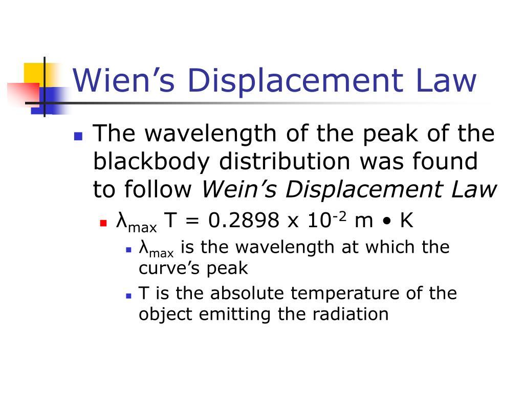 Wien's Displacement Law