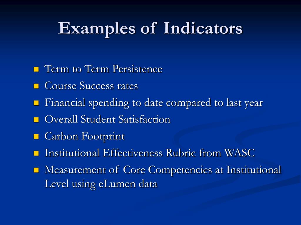 Examples of Indicators