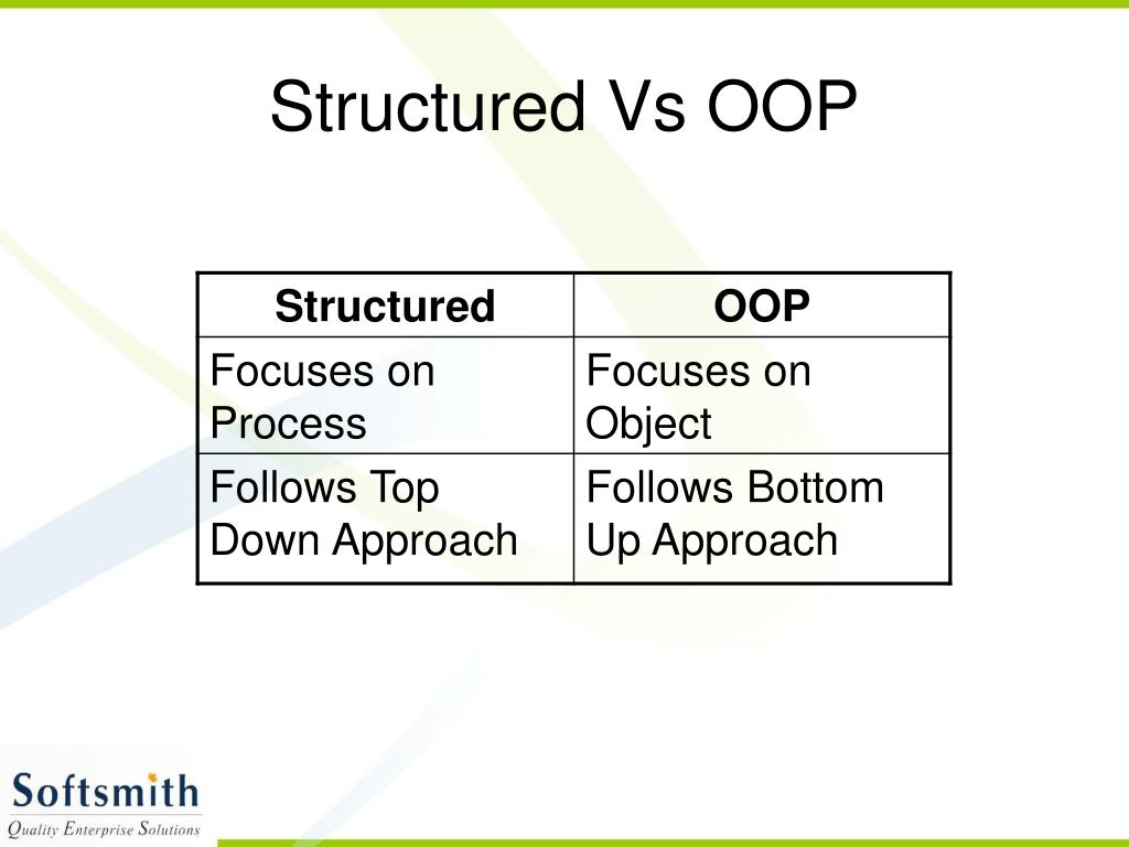 Structured Vs OOP