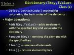 dictionary tkey tvalue class 2