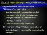 dictionary tkey tvalue class
