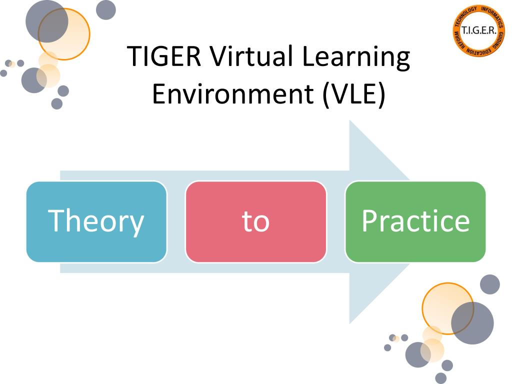 virtual learning environment and high school The world's free learning platform that helps you create effective online teaching and learning experiences in a collaborative, private environment.