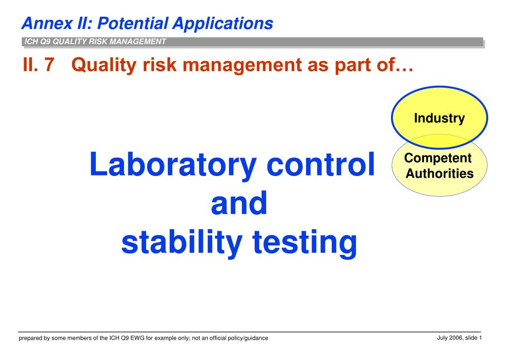II. 7   Quality risk management as part of…