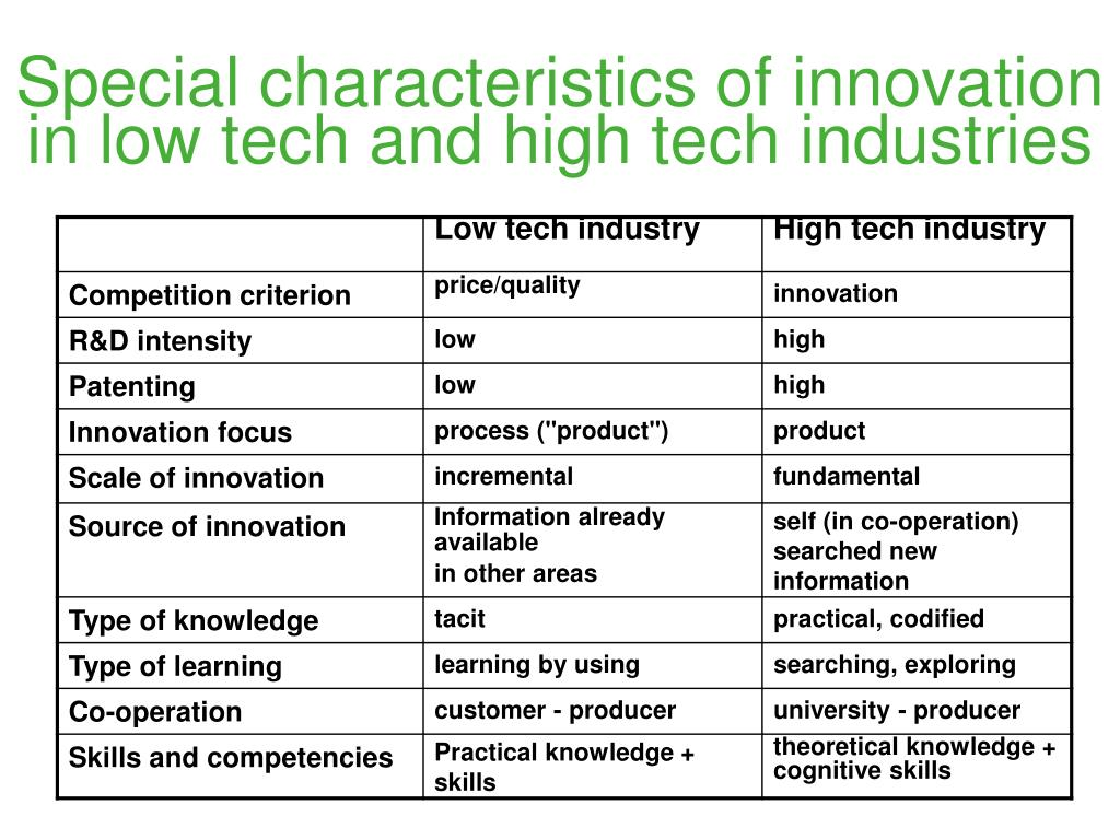Special characteristics of innovation  in low tech and high tech industries