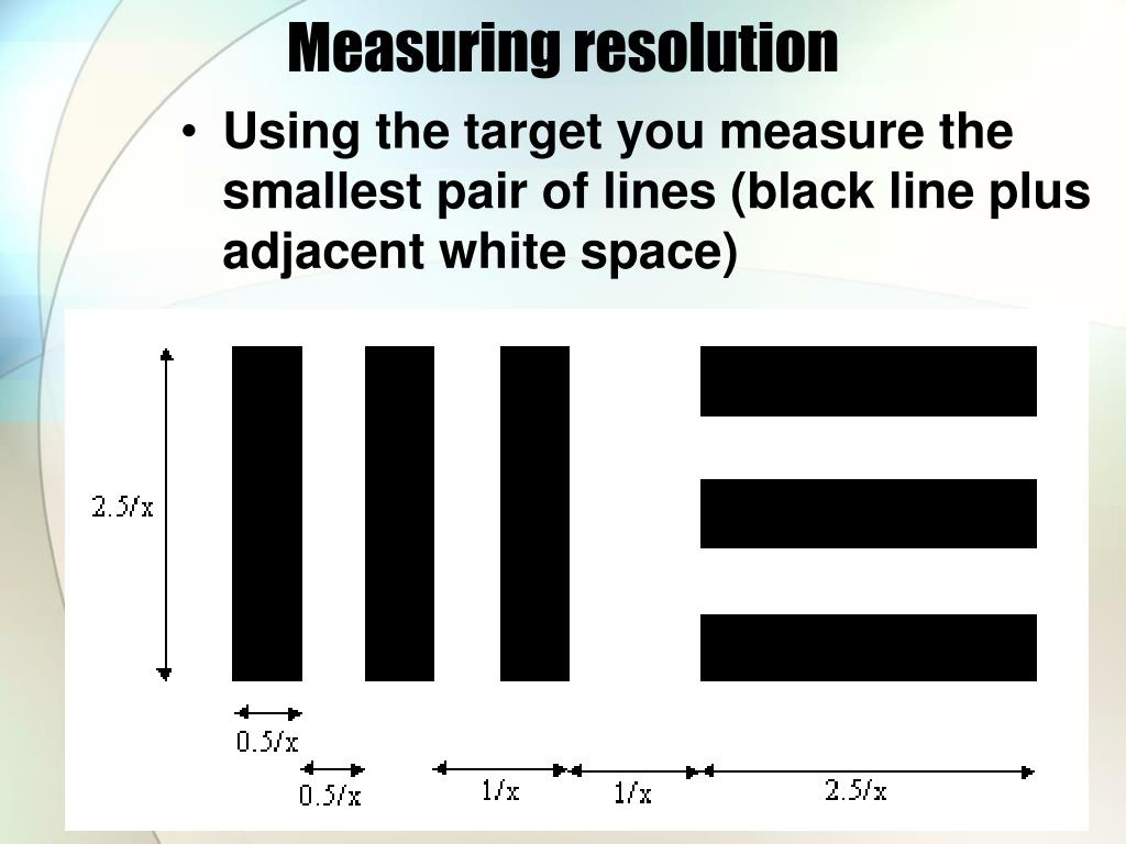 Measuring resolution