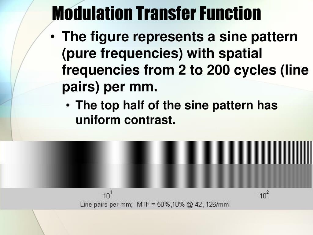 Modulation Transfer Function