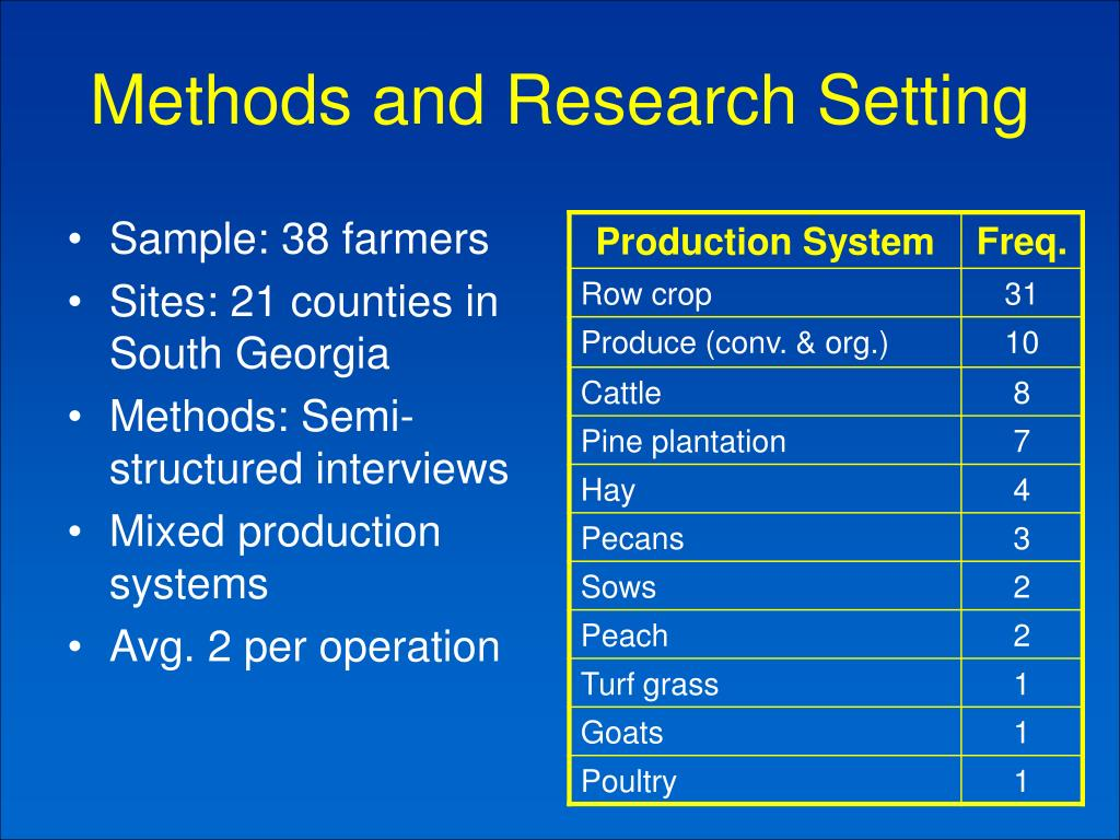 Methods and Research Setting