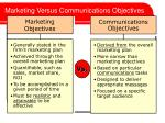 marketing versus communications objectives