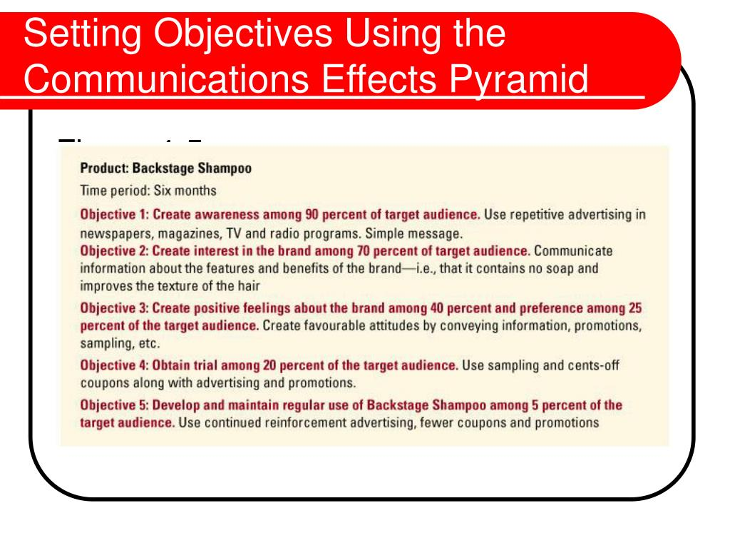 Setting Objectives Using the Communications Effects Pyramid
