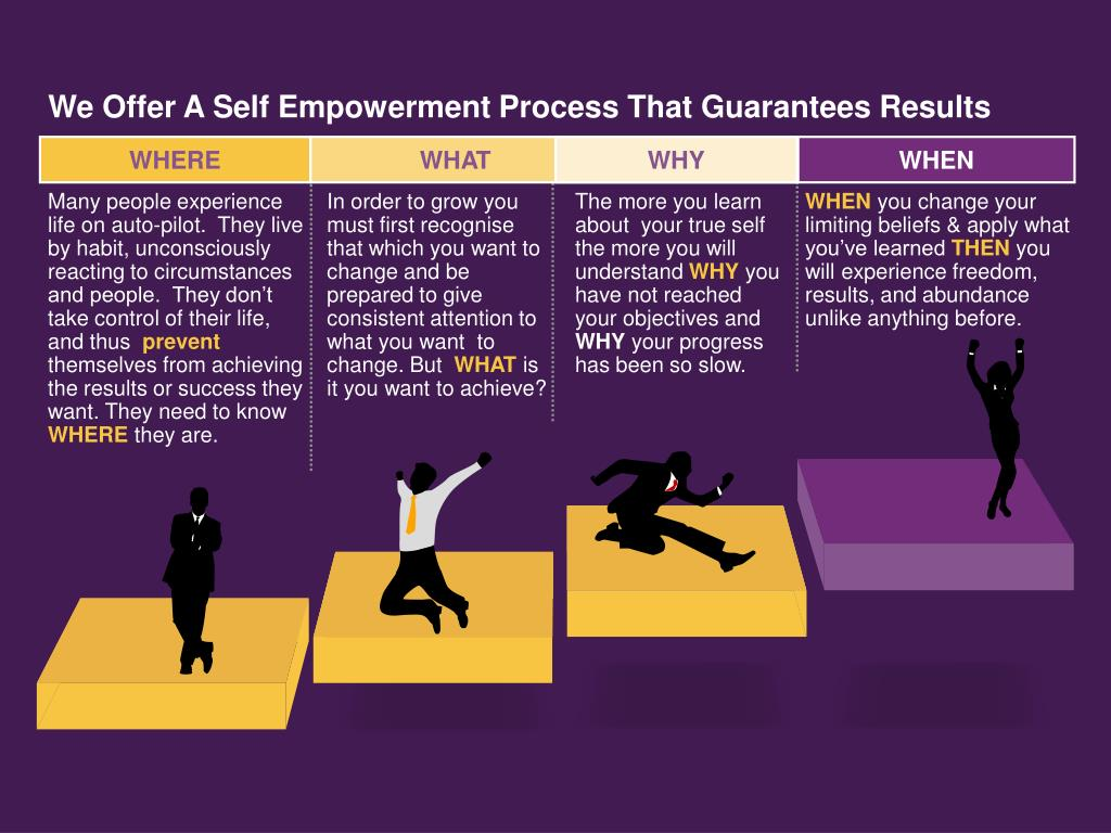 We Offer A Self Empowerment Process That Guarantees Results