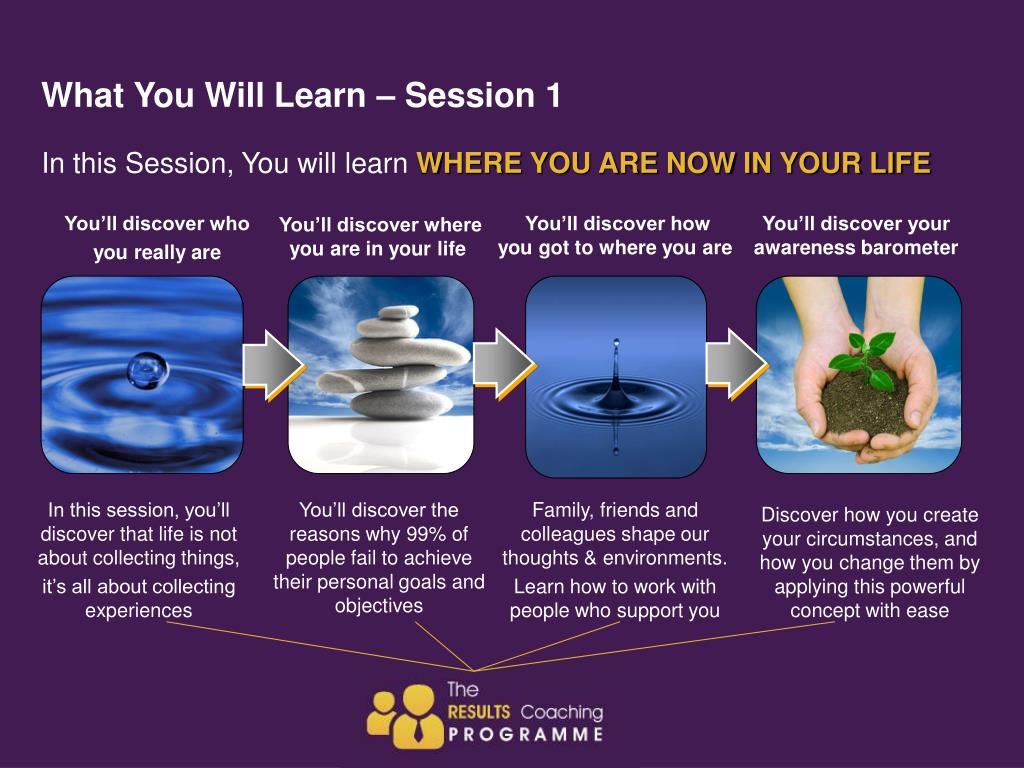 What You Will Learn – Session 1