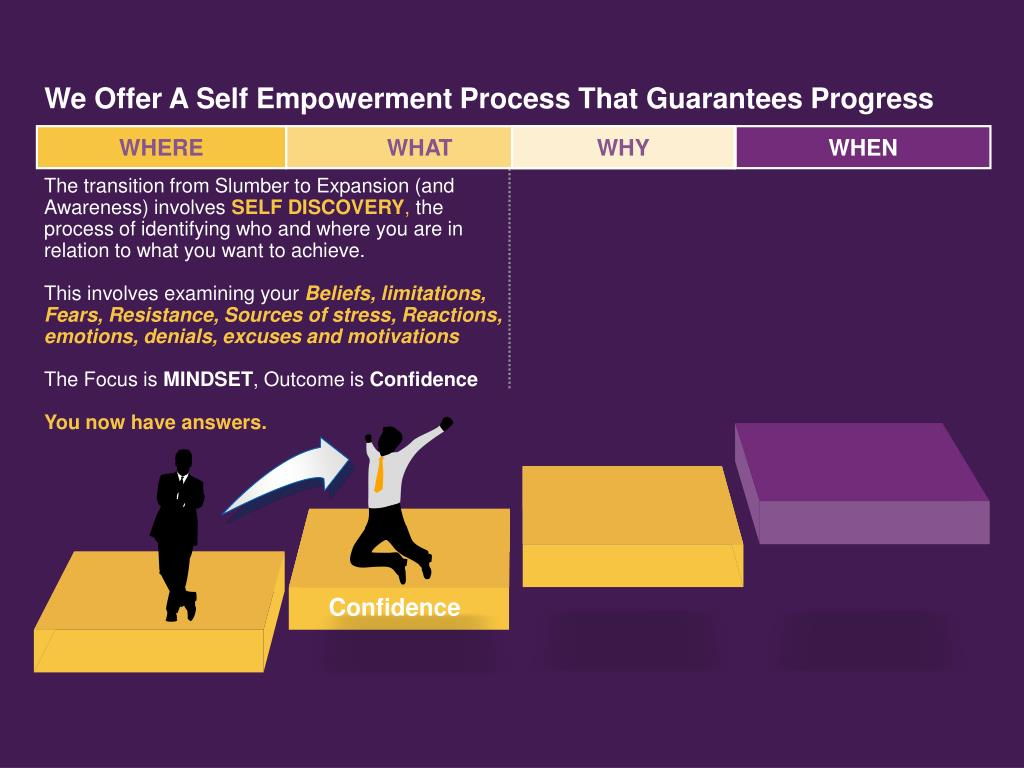 We Offer A Self Empowerment Process That Guarantees Progress