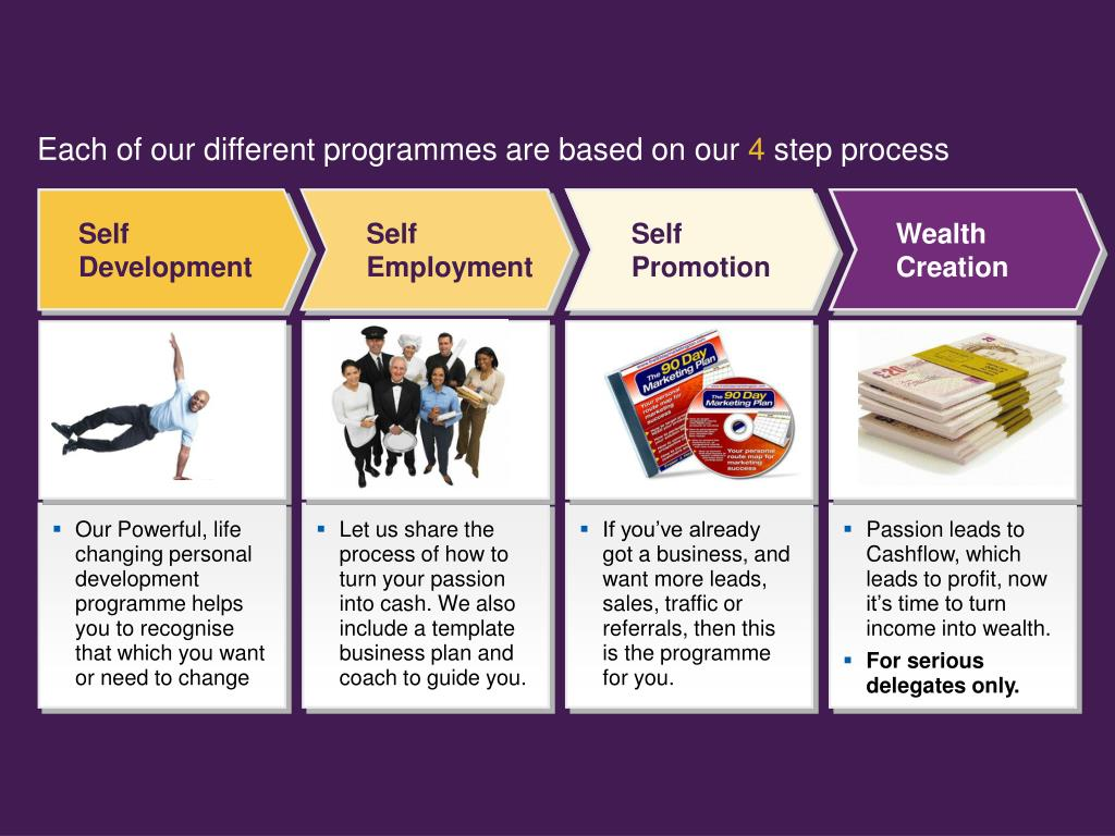 Each of our different programmes are based on our