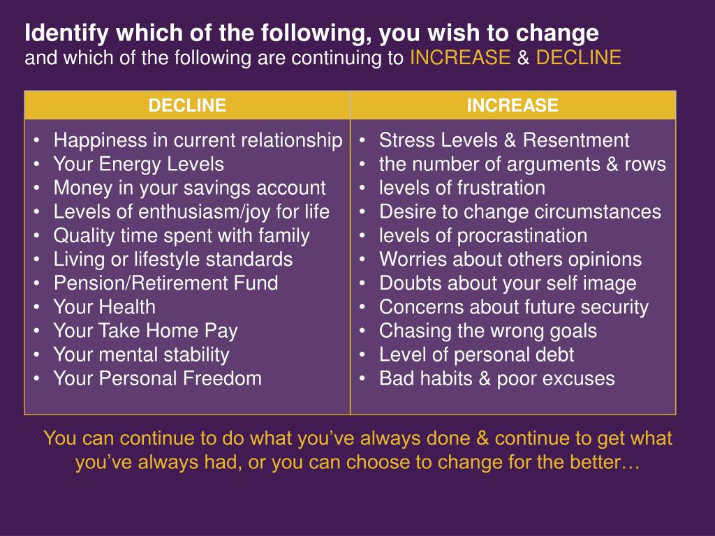 Identify which of the following, you wish to change