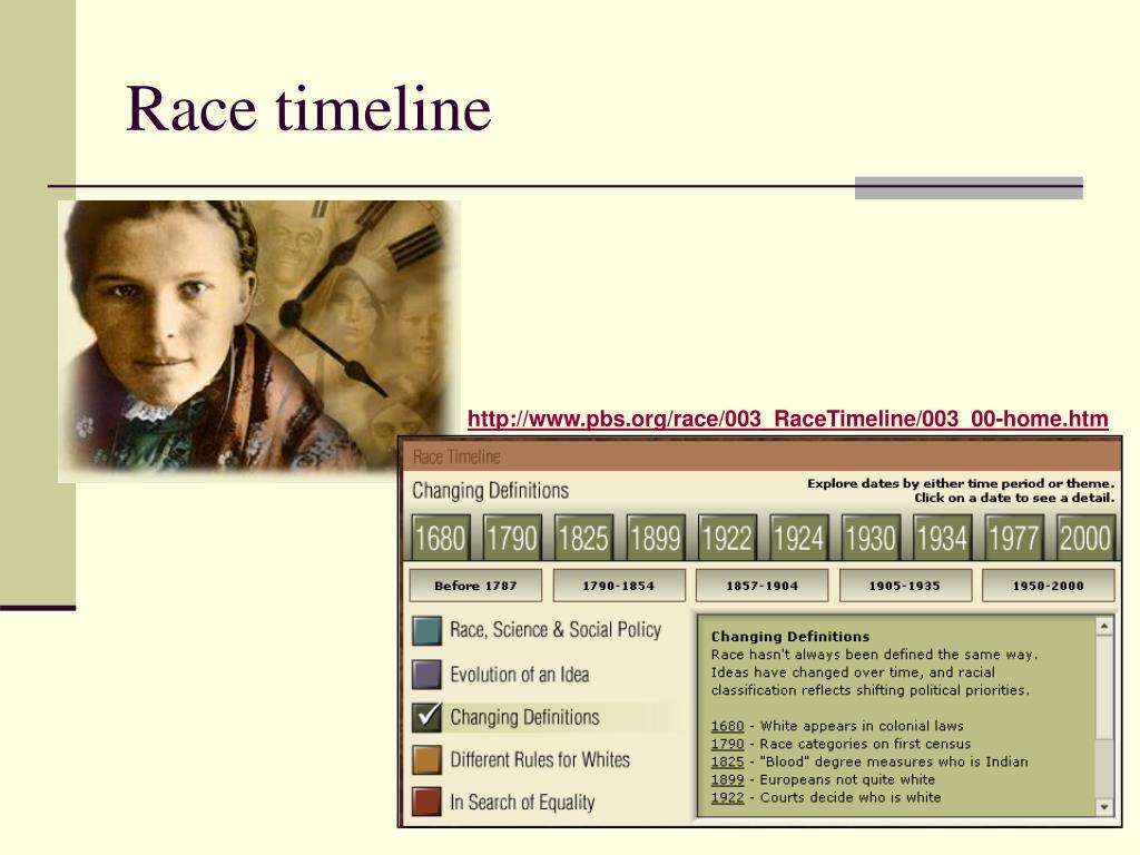 Race timeline