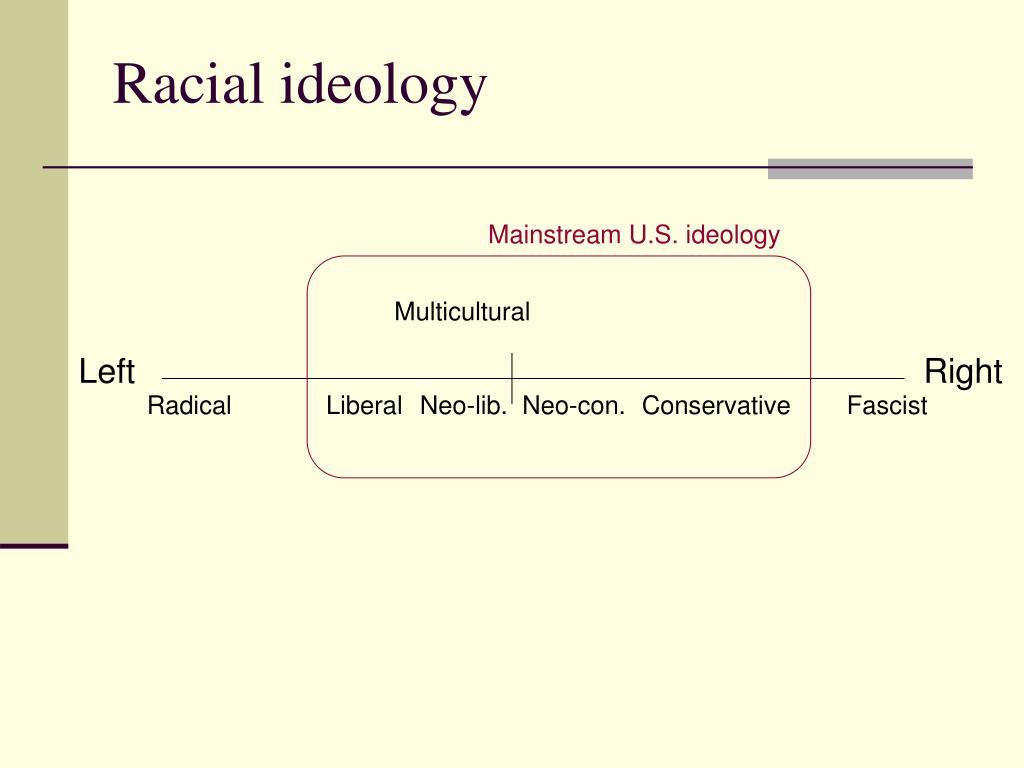 Racial ideology