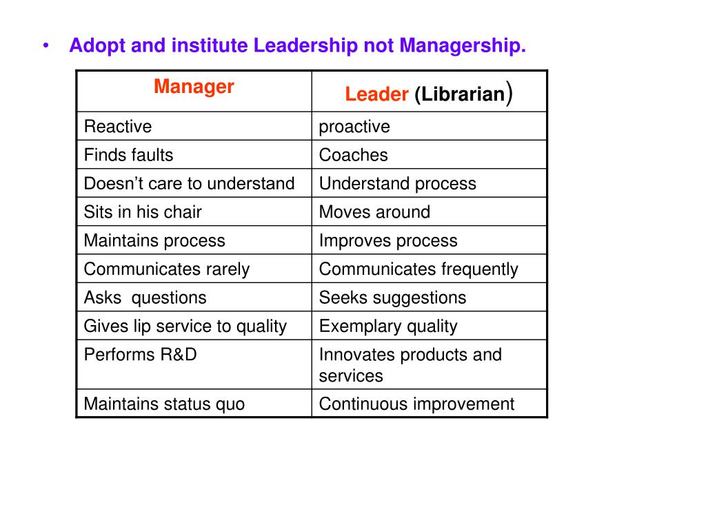 Adopt and institute Leadership not Managership.
