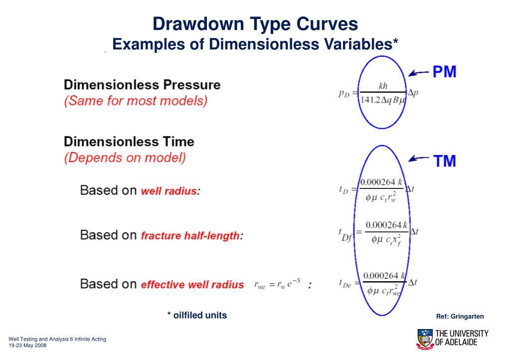 Drawdown Type Curves