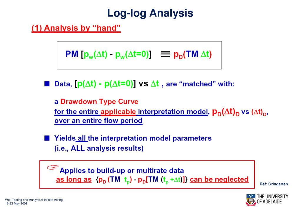 Log-log Analysis