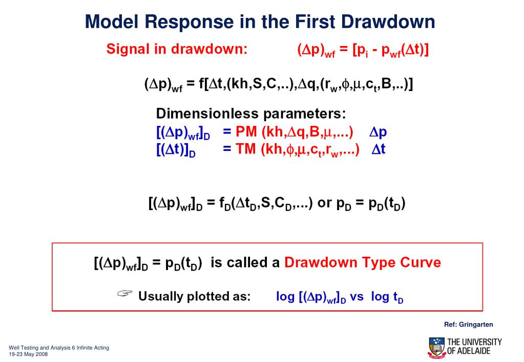 Model Response in the First Drawdown