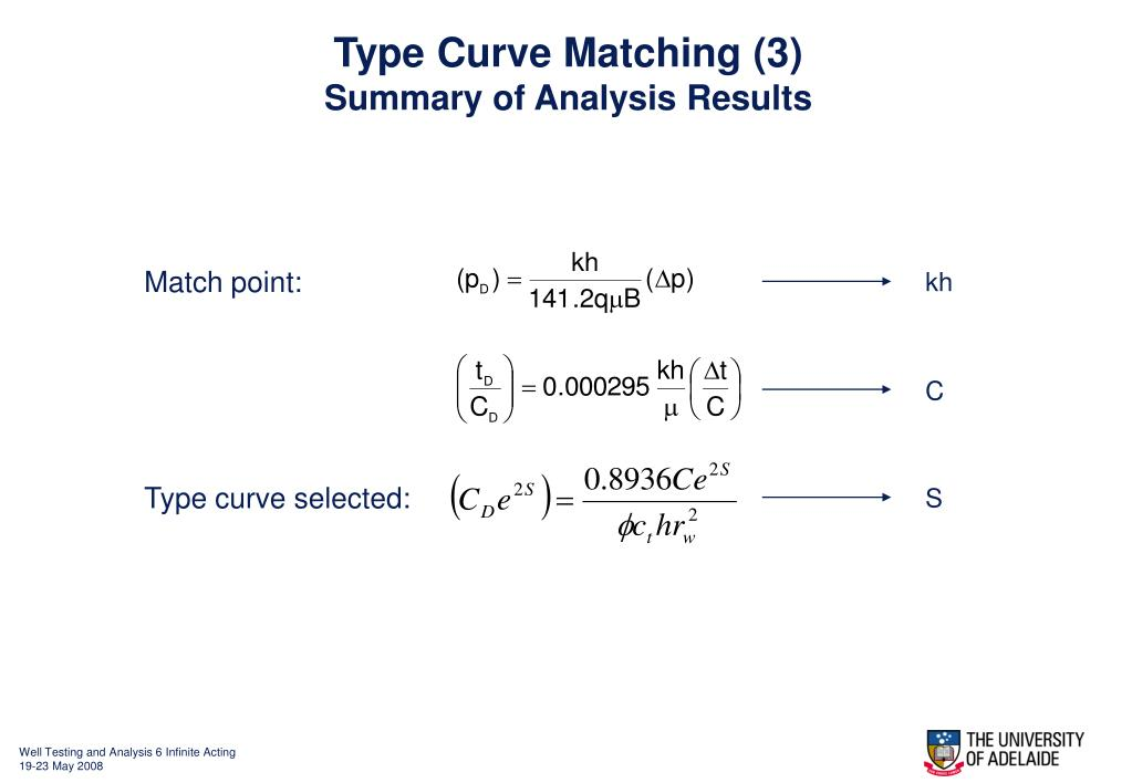 Type Curve Matching (3)