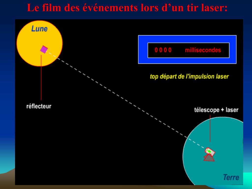 Le film des événements lors d'un tir laser: