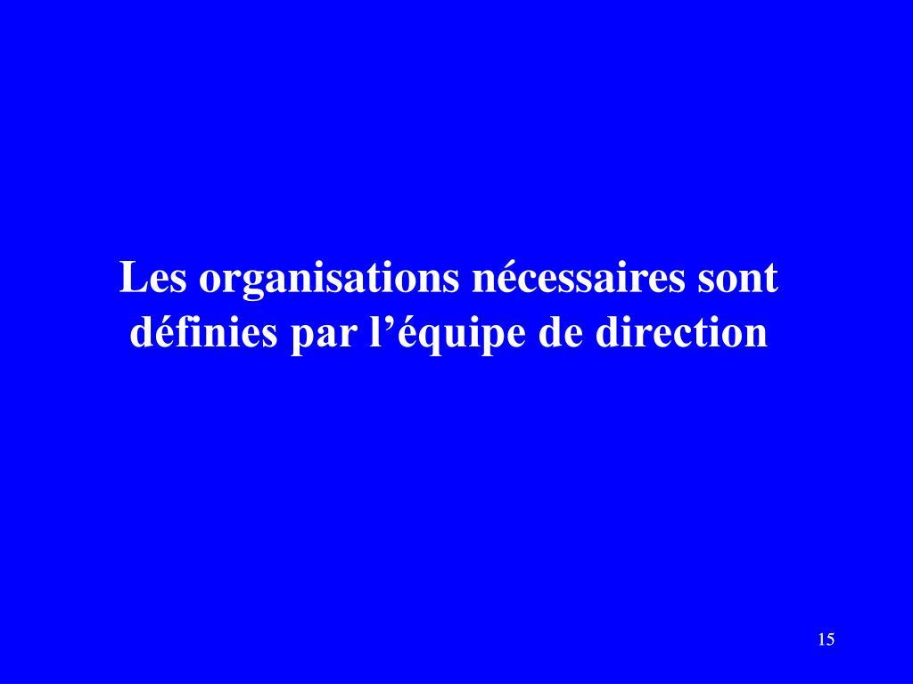 Les organisations nécessaires sont définies par l'équipe de direction