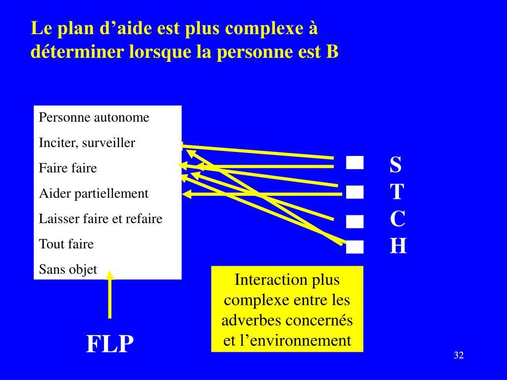 Le plan d'aide est plus complexe à déterminer lorsque la personne est B