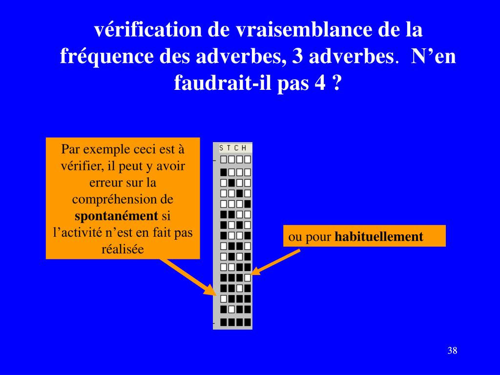 vérification de vraisemblance de la fréquence des adverbes, 3 adverbes