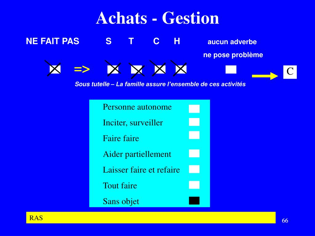 Achats - Gestion