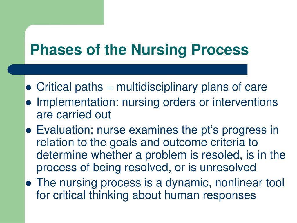 critical thinking and the nursing process ppt Nurses use a variety of critical thinking skills to carry out the nursing process critical thinking (con't) does critical thinking involve critical.
