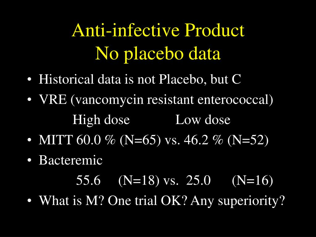 Anti-infective Product