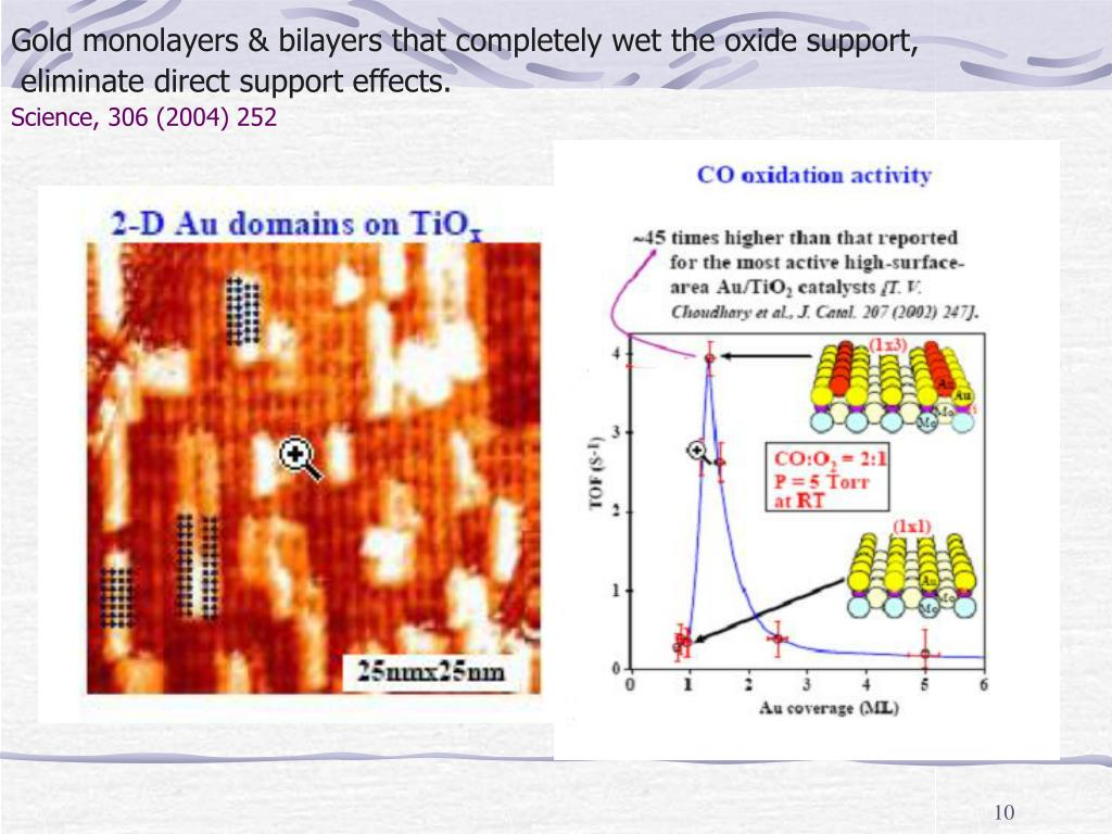 Gold monolayers & bilayers that completely wet the oxide support,