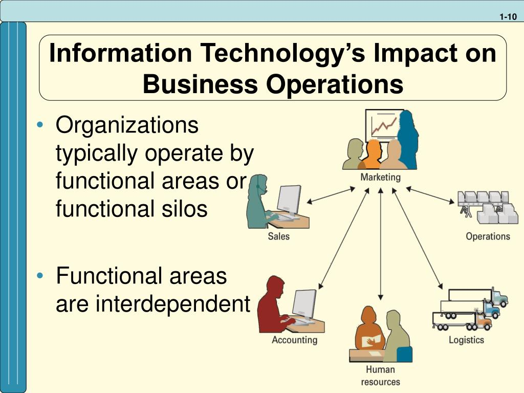 information technology and systems tutorial Medicaid management information system is an integrated  medicaid information technology  processing and information retrieval systems is.