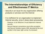 the interrelationships of efficiency and effectiveness it metrics31