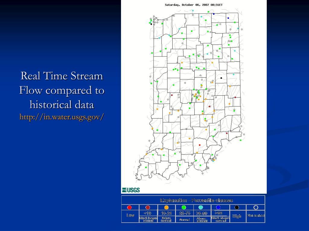 Real Time Stream Flow compared to historical data