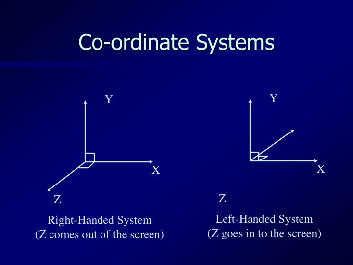 Co-ordinate Systems