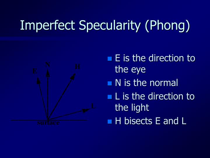 Imperfect Specularity (Phong)