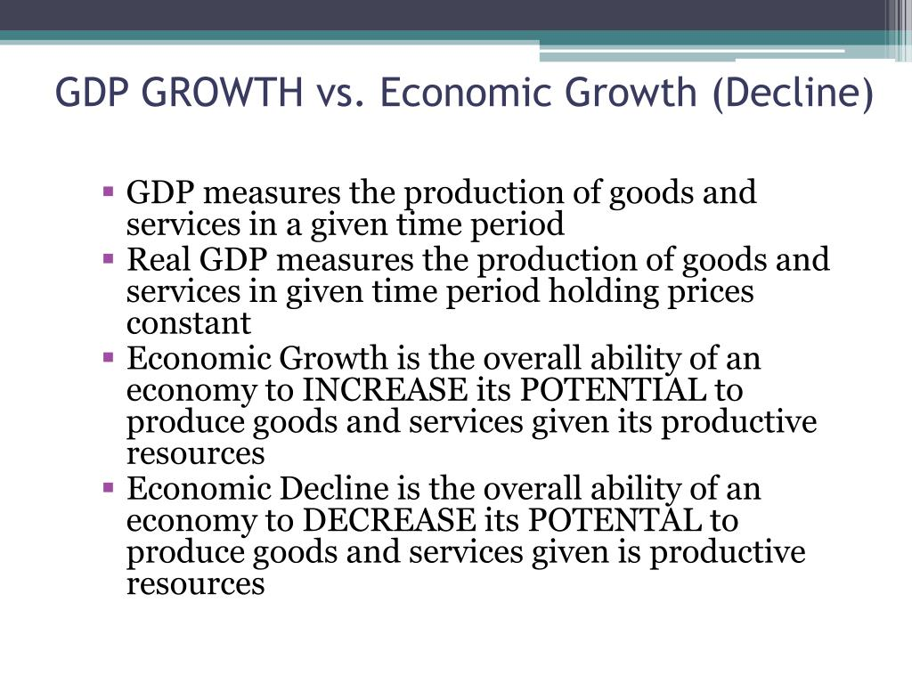 GDP GROWTH vs. Economic Growth (Decline)