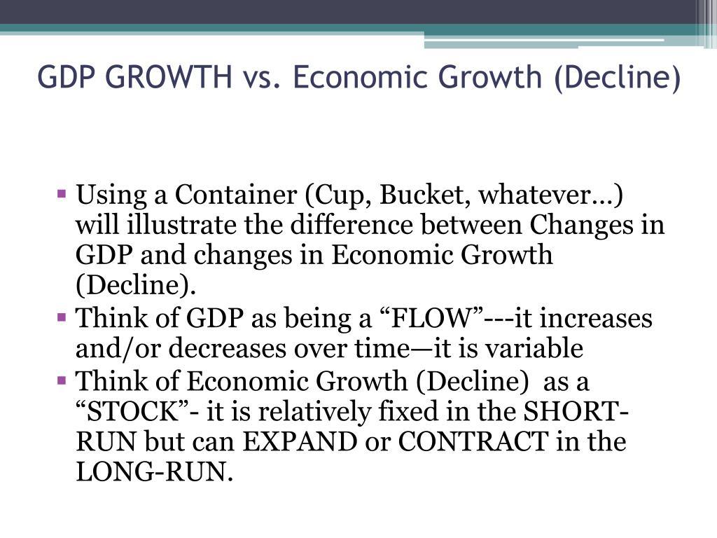 GDP GROWTH vs. Economic Growth (Decline)