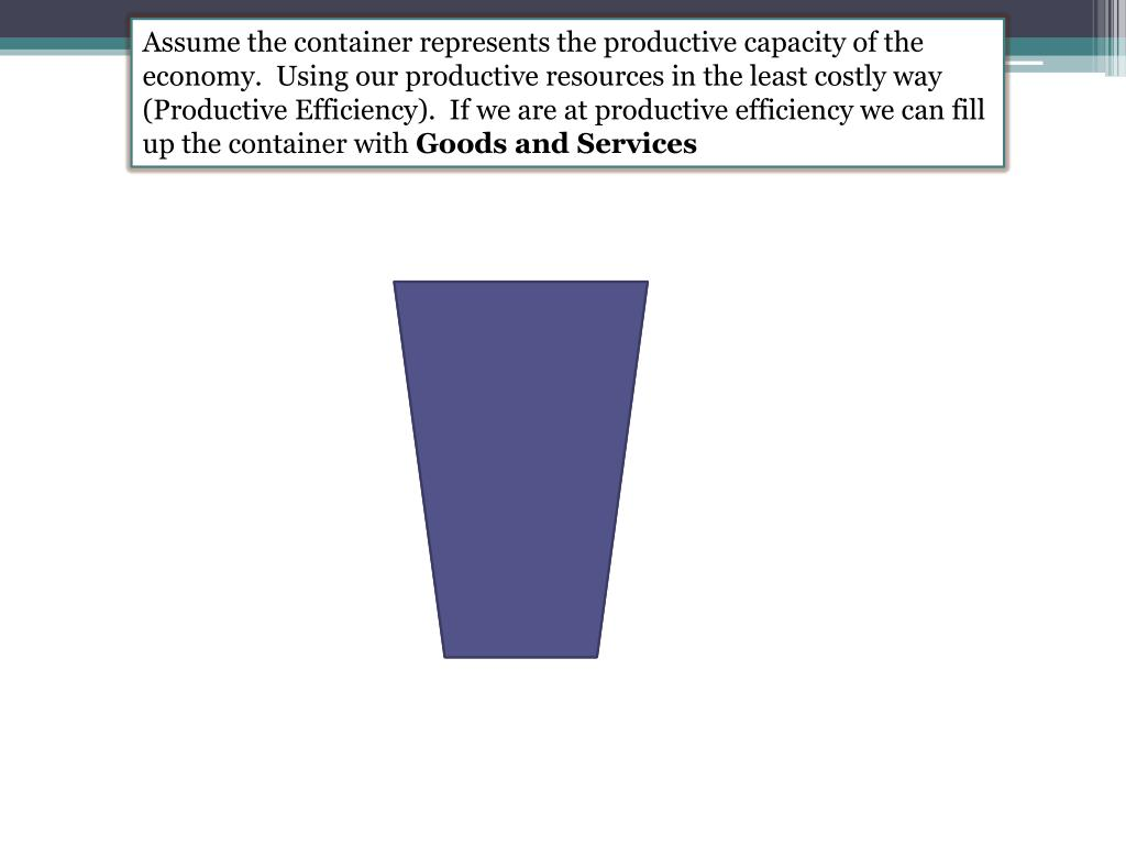 Assume the container represents the productive capacity of the economy.  Using our productive resources in the least costly way (Productive Efficiency).  If we are at productive efficiency we can fill up the container with