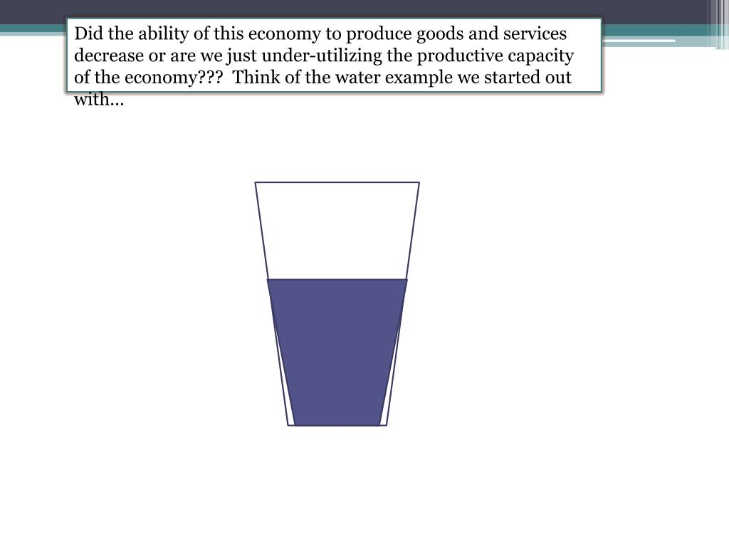 Did the ability of this economy to produce goods and services decrease or are we just under-utilizing the productive capacity of the economy???  Think of the water example we started out with…