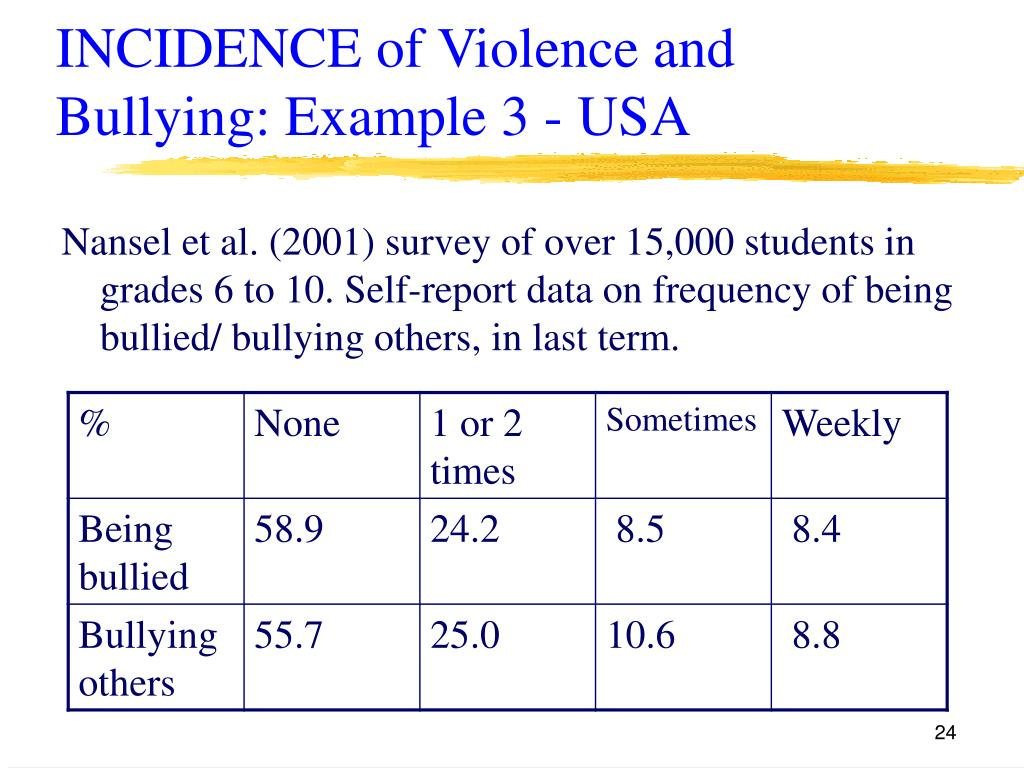 INCIDENCE of Violence and Bullying: Example 3 - USA