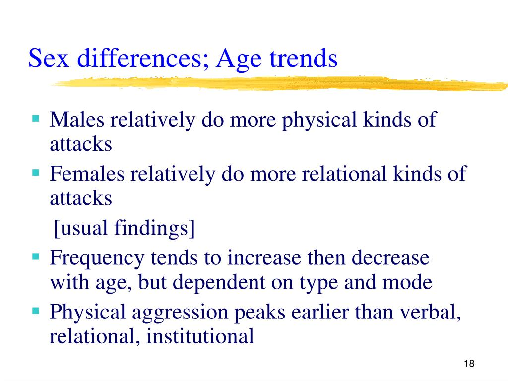 Males relatively do more physical kinds of attacks