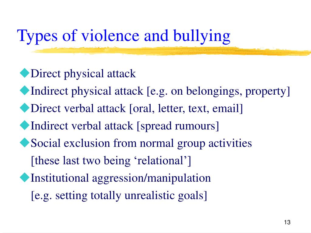 Types of violence and bullying